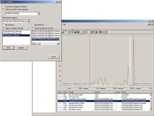 Microsoft SQL Server 2008 R2 : Monitoring Replication (part