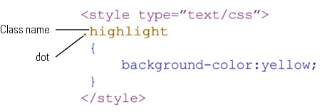 Text Tags and a Little CSS3 - Adding Style to Text with CSS3 (part 2) - Creating CSS3 classes and IDs