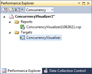 Using the Concurrency Visualizer